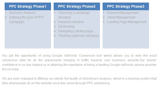 PPC Google Adwords Guidline